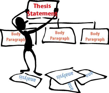 How to establish a thesis